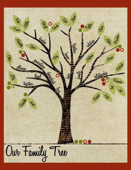 Family Tree Design Ideas how to design a family tree 5 steps with pictures A Family Tree That Uses Names Written In Calligraphic Script To Form The Trees Branches Genealogy Art Pinterest Family Trees And Families