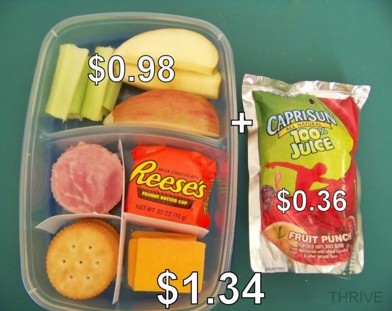 Cost Effective Lunchables! – The CSI